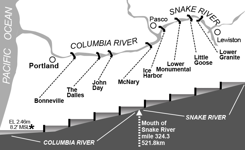 Location map of Columbia and Snake River navigation locks.